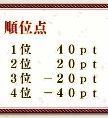 順位点 1位   40pt 2位   20pt 3位 −20pt 4位 −40pt