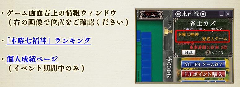 ・ゲーム画面右上の情報ウィンドウ  (右の画像で位置をご確認ください)  ・「木曜七福神」ランキング  ・個人成績ページ  (イベント期間中のみ)