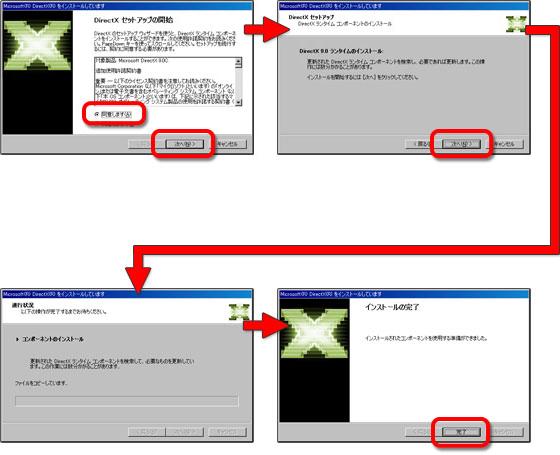 DirectX説明