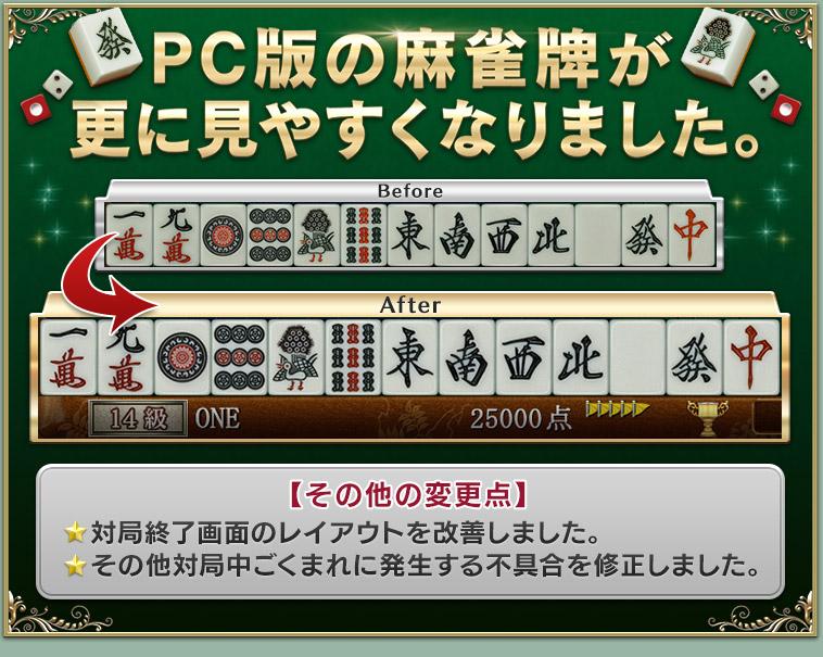 PC版の麻雀牌が更に見やすくなりました。【その他の変更点】対局終了画面のレイアウトを改善しました。その他対局中ごくまれに発生する不具合を修正しました。